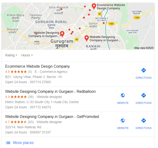 Database Marketing Service in india